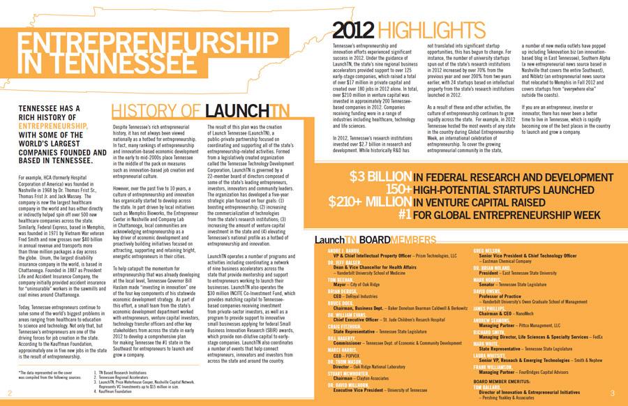 LaunchTN design spread
